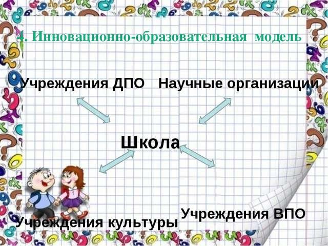 4. Инновационно-образовательная модель Учреждения ДПО Научные организации Шко...