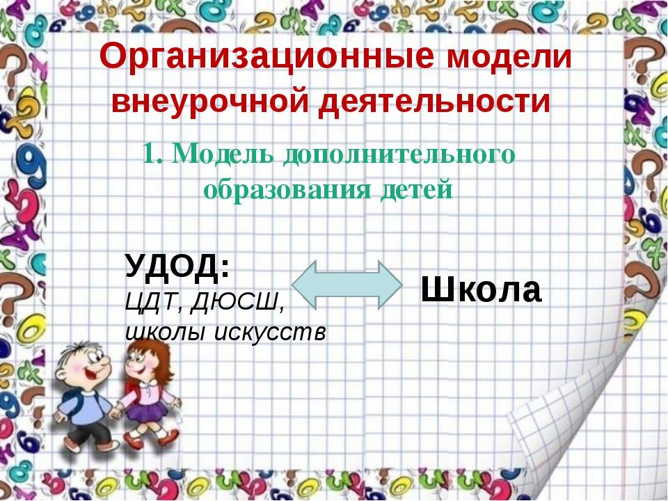 Организационные модели внеурочной деятельности 1. Модель дополнительного обр...