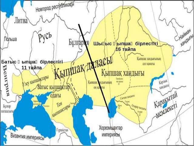 Шығыс Қыпшақ бірлестігі 16 тайпа Батыс Қыпшақ бірлестігі 11 тайпа
