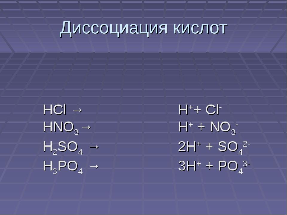 Диссоциация кислот HCl → HNO3→ H2SO4 → H3PO4 → H++ Cl- H+ + NO3- 2H+ + SO42-...