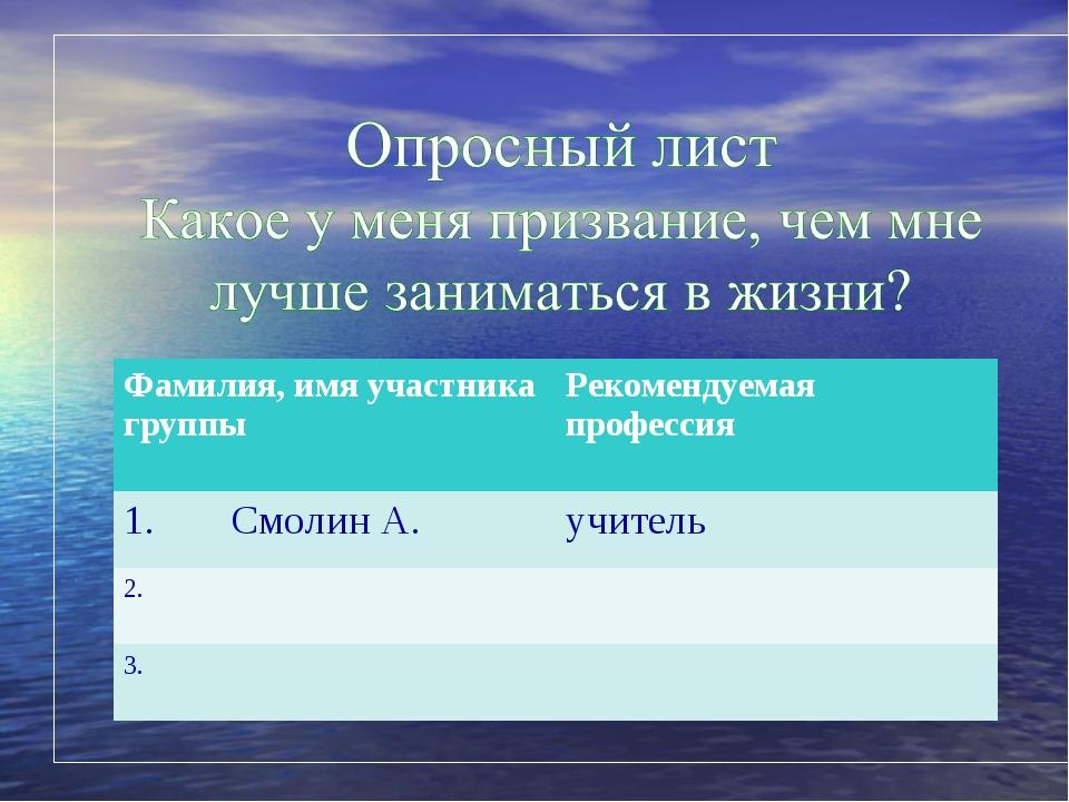 Фамилия, имя участника группыРекомендуемая профессия 1.Смолин А. учитель...