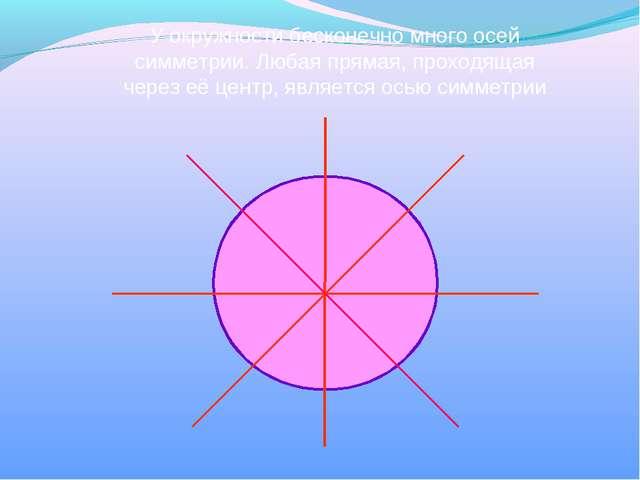 У окружности бесконечно много осей симметрии. Любая прямая, проходящая через...