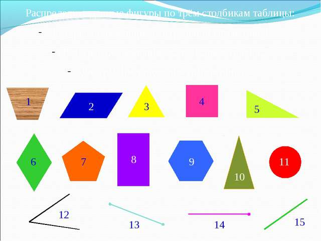 Распределите данные фигуры по трём столбикам таблицы: «Фигуры, обладающие це...