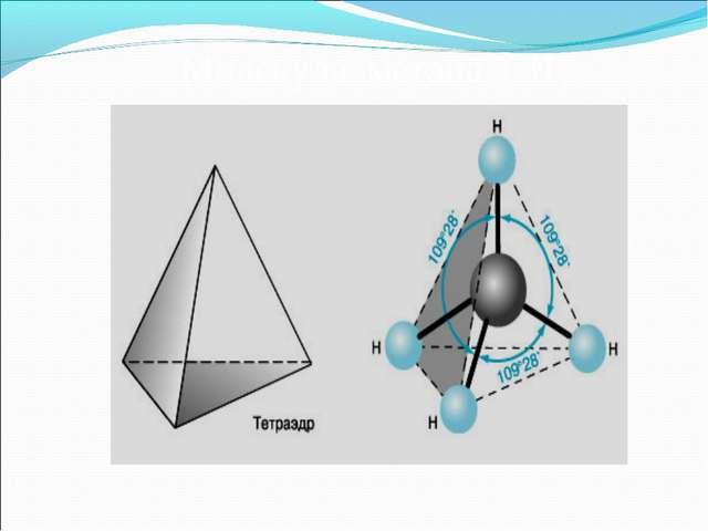Молекула метана СН4