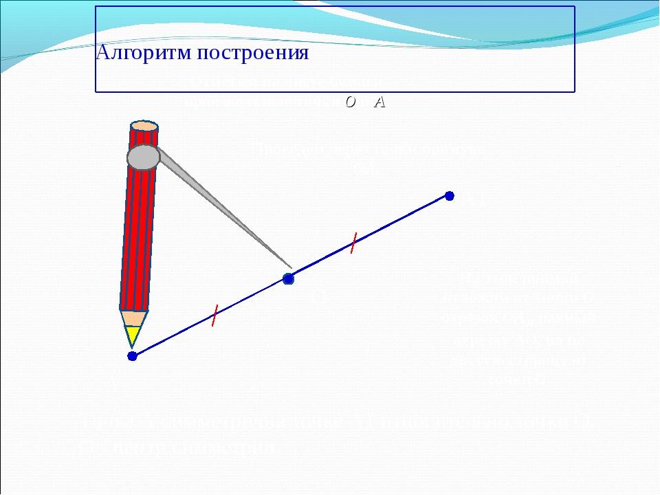 Алгоритм построения А А1 О Точка А симметрична точке А1 относительно точки О...