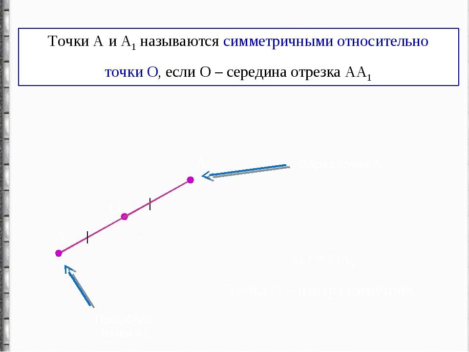 Точки А и А1 называются симметричными относительно точки О, если О – середин...