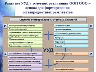 Развитие УУД в условиях реализации ООП ООО – основа для формирования метапред