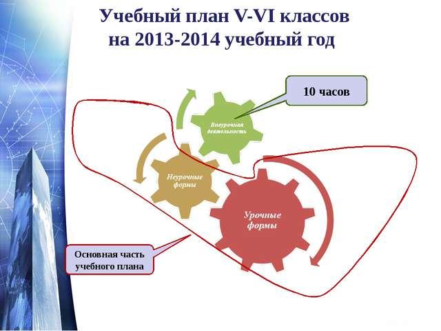 Учебный план V-VI классов на 2013-2014 учебный год 10 часов Основная часть уч...