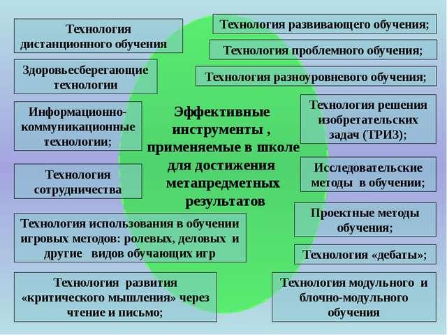 Эффективные инструменты , применяемые в школе для достижения метапредметных р...