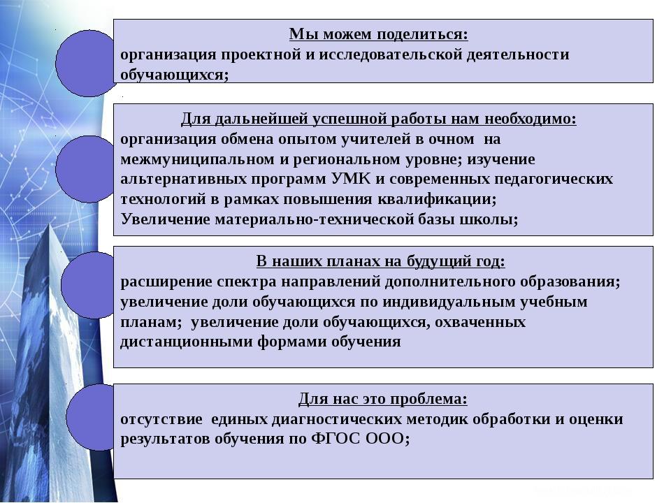 Мы можем поделиться: организация проектной и исследовательской деятельности...