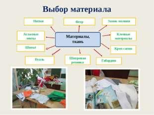 Выбор материала     Материалы, ткань Габардин Креп сатин Шнуровая резинка