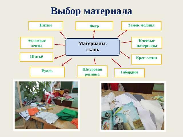 Выбор материала     Материалы, ткань Габардин Креп сатин Шнуровая резинка...
