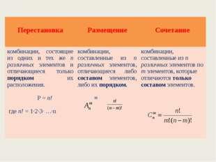 Перестановка Размещение Сочетание комбинации, состоящие из одних и тех жеnра