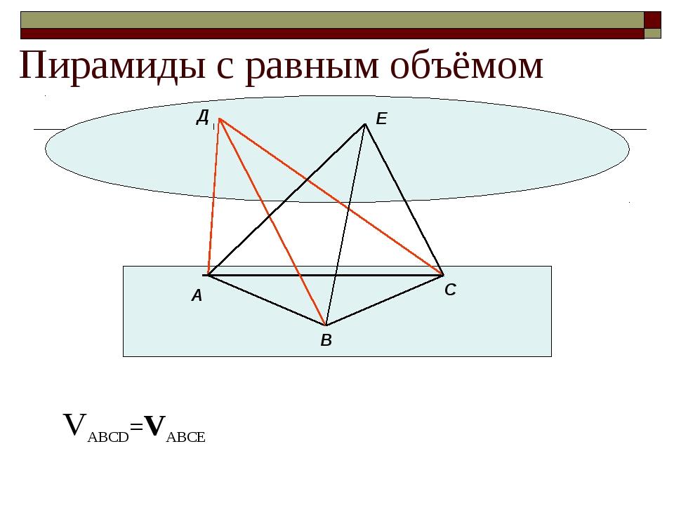 Пирамиды с равным объёмом В А С Д Е VABCD=VABCE