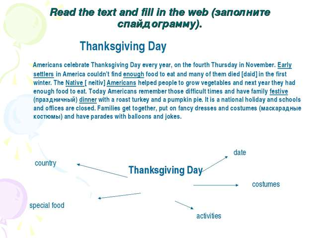 Read the text and fill in the web (заполните спайдограмму). Thanksgiving Day...