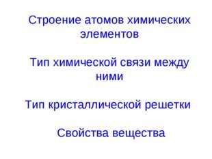 Строение атомов химических элементов Тип химической связи между ними Тип крис