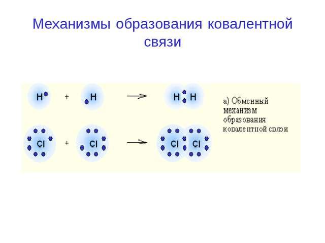 Механизмы образования ковалентной связи
