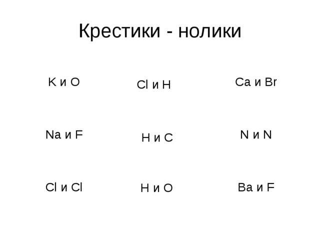 Крестики - нолики Cl и H H и C H и O K и O Ca и Br Na и F  N и N Cl и Cl...