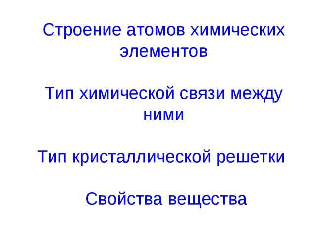 Строение атомов химических элементов Тип химической связи между ними Тип крис...