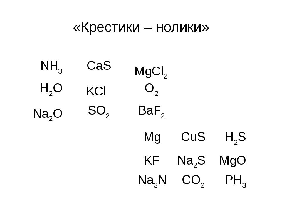 «Крестики – нолики» Na2O MgCl2 KCl KF Na2S MgO NH3CaS H2OO2 SO2BaF2 Mg...