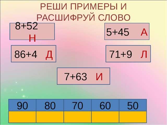 РЕШИ ПРИМЕРЫ И РАСШИФРУЙ СЛОВО 8+52 Н 8+52 Н 86+4 Д 5+45 А 71+9 Л 7+63 И 90 8...