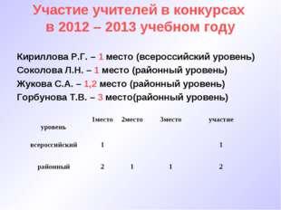 Участие учителей в конкурсах в 2012 – 2013 учебном году Кириллова Р.Г. – 1 ме