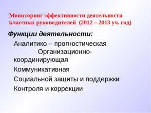 Мониторинг эффективности деятельности классных руководителей (2012 – 2013 уч