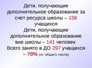 Дети, получающие дополнительное образование за счет ресурса школы – 156 учащ