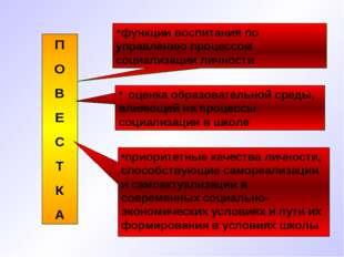 П О В Е С Т К А функции воспитания по управлению процессом социализации лично