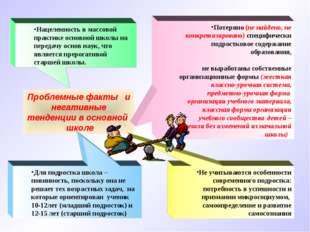 Проблемные факты и негативные тенденции в основной школе Для подростка школа
