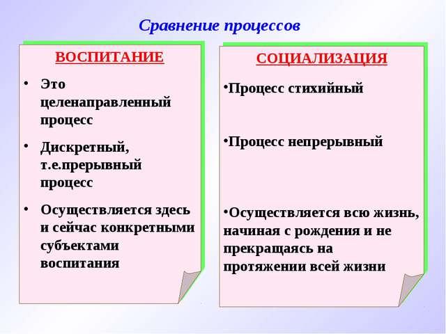 Сравнение процессов ВОСПИТАНИЕ Это целенаправленный процесс Дискретный, т.е.п...