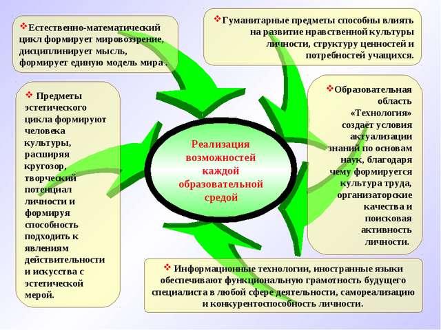 Естественно-математический цикл формирует мировоззрение, дисциплинирует мысль...