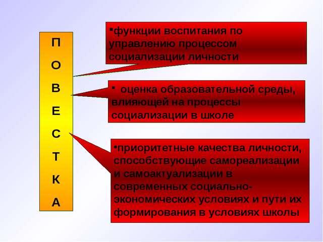 П О В Е С Т К А функции воспитания по управлению процессом социализации лично...