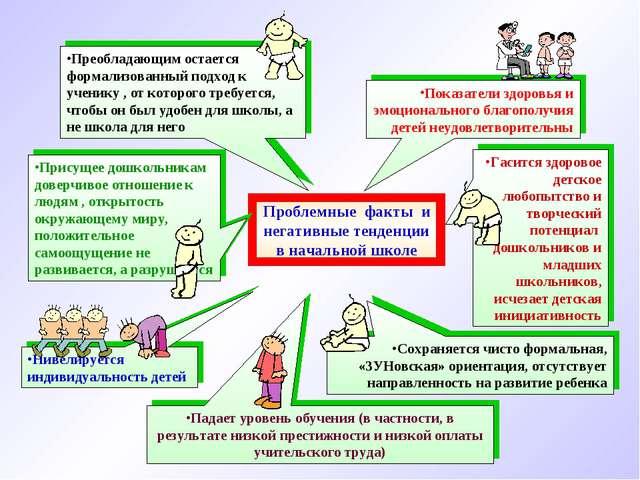 Проблемные факты и негативные тенденции в начальной школе