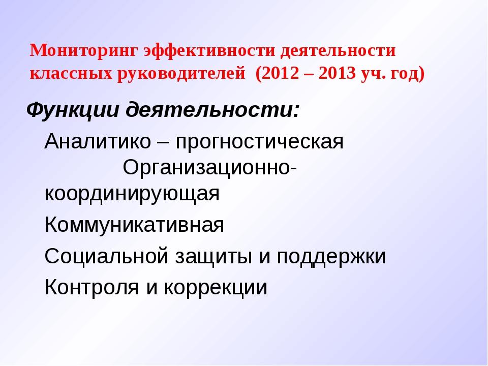 Мониторинг эффективности деятельности классных руководителей (2012 – 2013 уч...