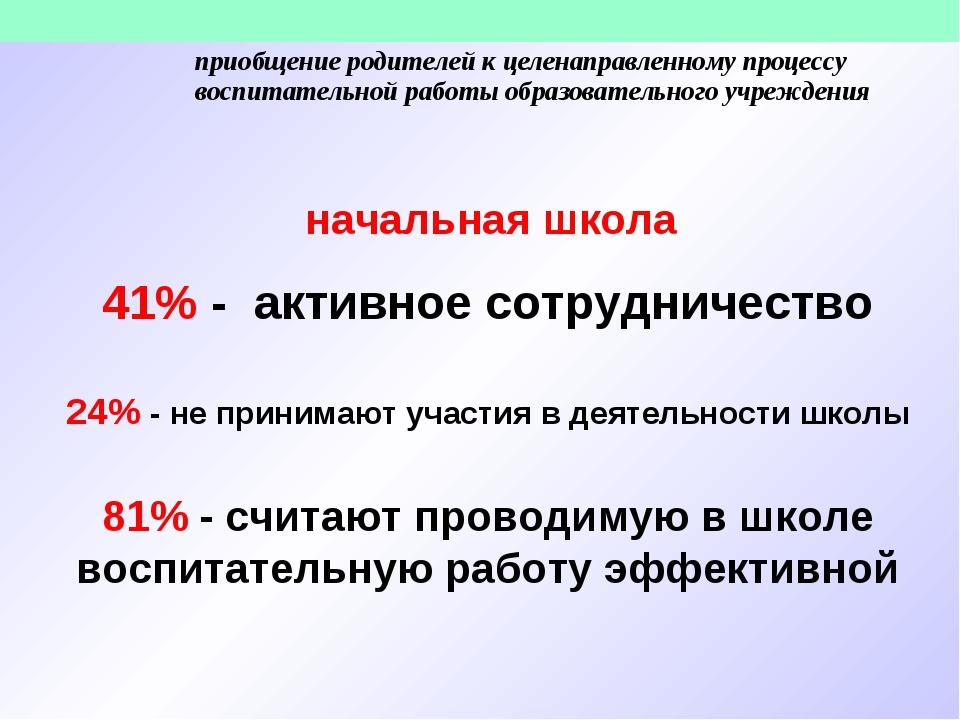 начальная школа 41% - активное сотрудничество 24% - не принимают участия в д...
