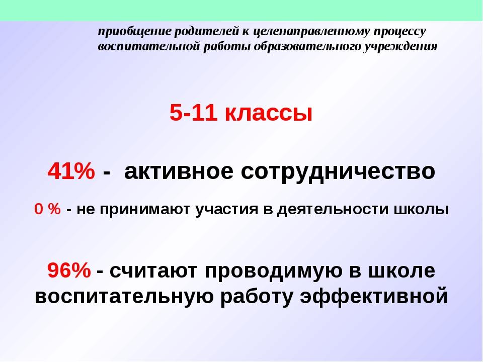 5-11 классы 41% - активное сотрудничество 0 % - не принимают участия в деятел...