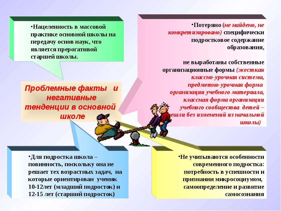 Проблемные факты и негативные тенденции в основной школе Для подростка школа...