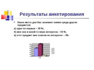 Результаты анкетирования Какое место для Вас занимает химия среди других пред