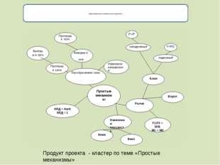 Кратковременные проекты (мини-проекты) Продукт проекта - кластер по теме «Пр