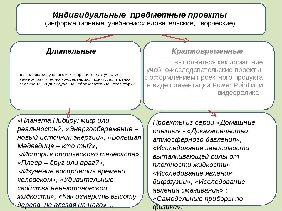 Индивидуальные предметные проекты (информационные, учебно-исследовательские,...