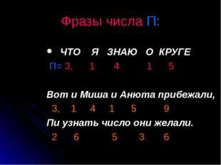 Фразы числа П: ЧТО Я ЗНАЮ О КРУГЕ П= 3, 1 4 1 5 Вот и Миша и Анюта прибежали,
