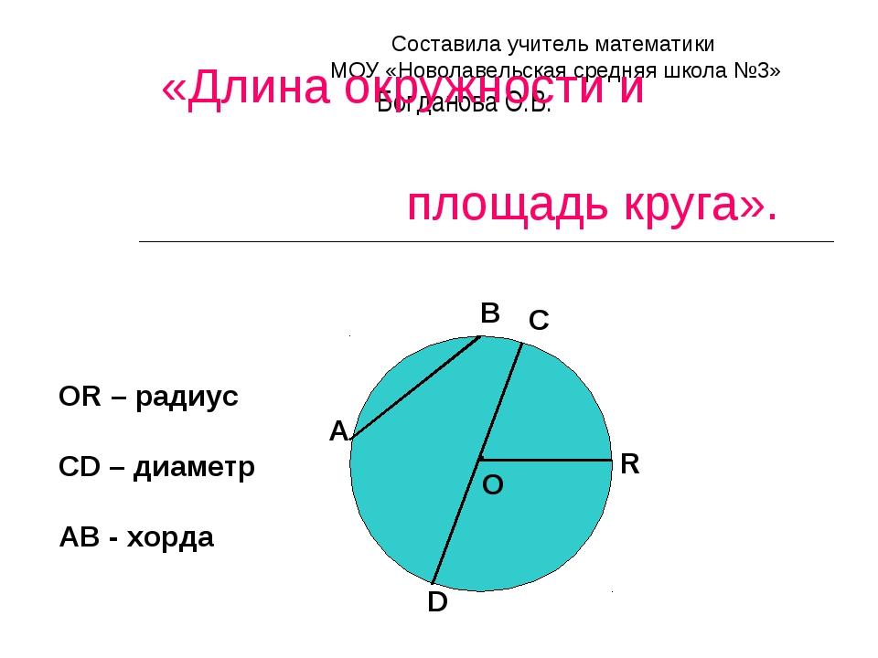 ОR – радиус СD – диаметр AB - хорда Составила учитель математики МОУ «Новолав...