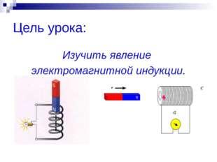 """Цель урока: Изучить явление электромагнитной индукции. МОУ """" ГИМНАЗИЯ № 29"""" И"""