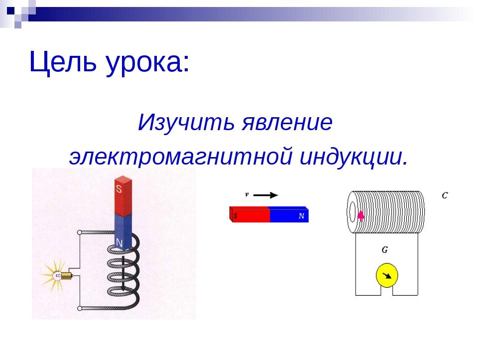 """Цель урока: Изучить явление электромагнитной индукции. МОУ """" ГИМНАЗИЯ № 29"""" И..."""