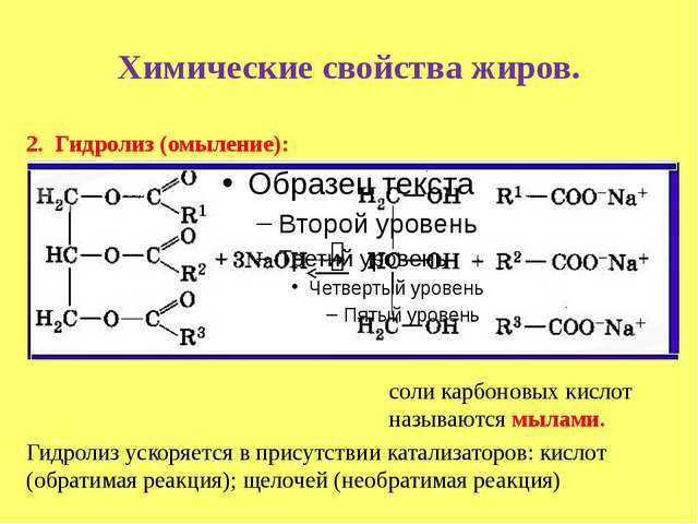 Химические свойства жиров. 2. Гидролиз (омыление): Гидролиз ускоряется в прис...