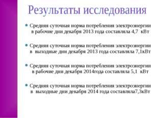 Средняя суточная норма потребления электроэнергии в рабочие дни декабря 2013