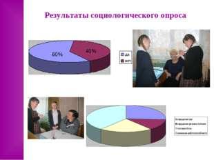 Результаты социологического опроса 60% 40%
