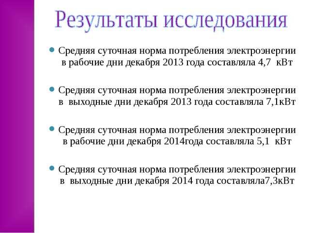Средняя суточная норма потребления электроэнергии в рабочие дни декабря 2013...
