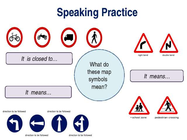Speaking Practice What do these map symbols mean? It is closed to… It means…...
